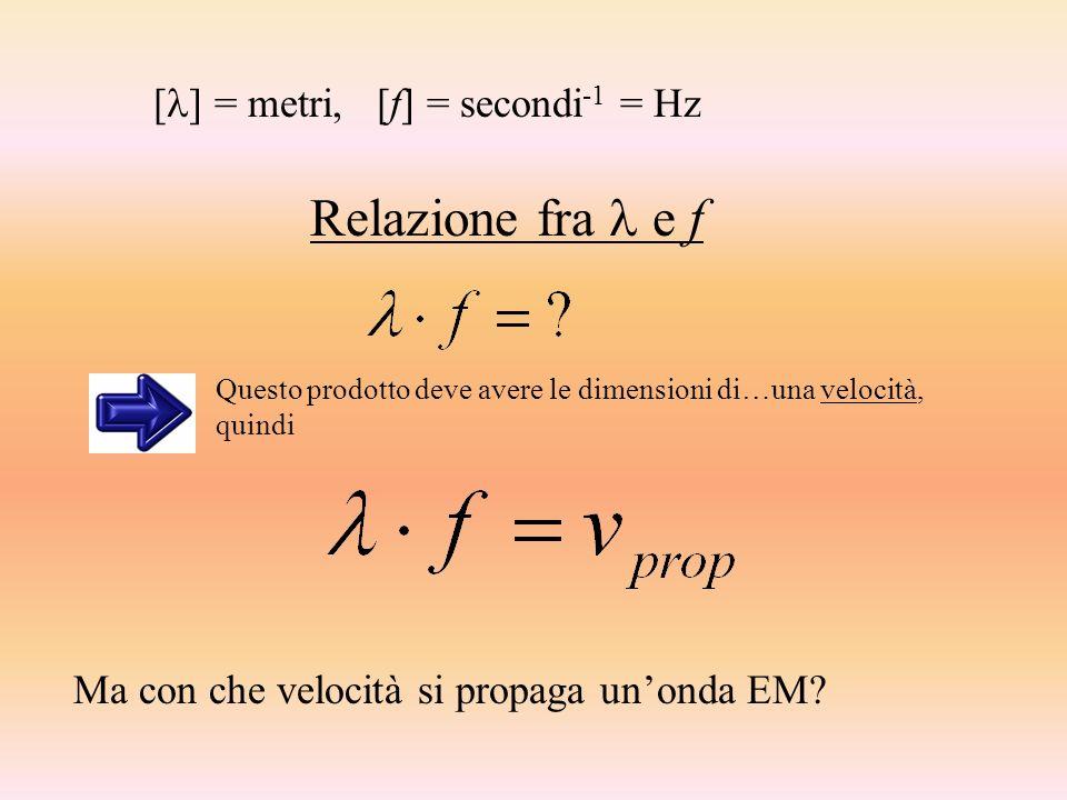 Relazione fra  e f [] = metri, [f] = secondi-1 = Hz